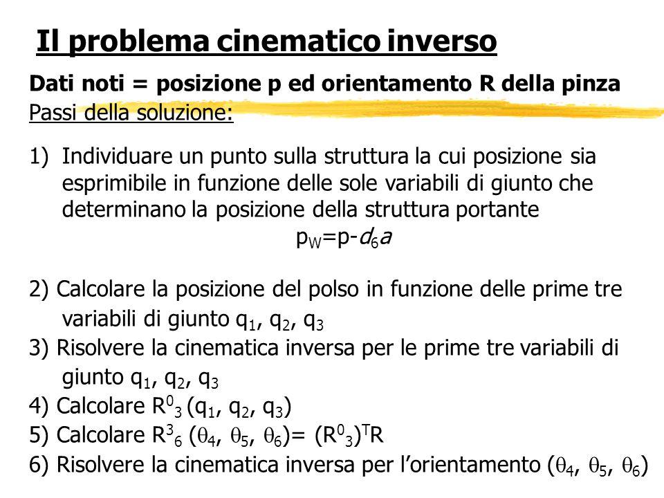 Dati noti = posizione p ed orientamento R della pinza Passi della soluzione: 1)Individuare un punto sulla struttura la cui posizione sia esprimibile i