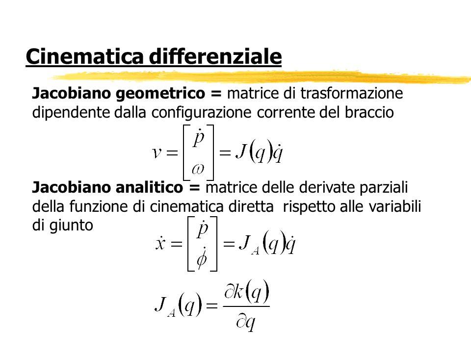Jacobiano geometrico = matrice di trasformazione dipendente dalla configurazione corrente del braccio Jacobiano analitico = matrice delle derivate par