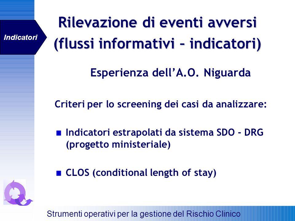 Rilevazione di eventi avversi (flussi informativi – indicatori) Esperienza dellA.O. Niguarda Criteri per lo screening dei casi da analizzare: Indicato