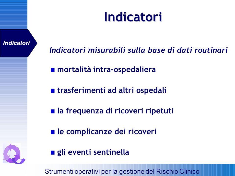 Indicatori Strumenti operativi per la gestione del Rischio Clinico Indicatori misurabili sulla base di dati routinari mortalità intra-ospedaliera tras