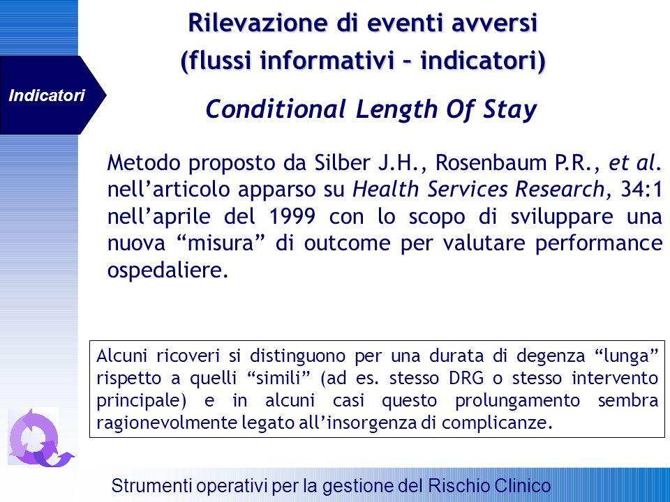 Strumenti operativi per la gestione del Rischio Clinico Conditional Length Of Stay Metodo proposto da Silber J.H., Rosenbaum P.R., et al. nellarticolo