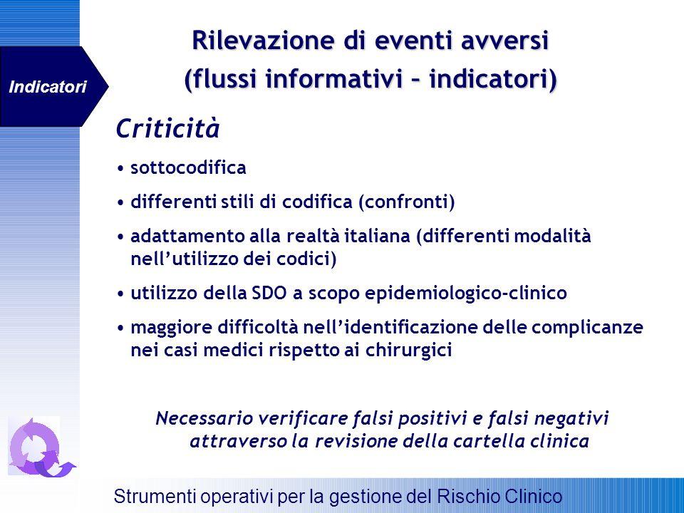 Criticità sottocodifica differenti stili di codifica (confronti) adattamento alla realtà italiana (differenti modalità nellutilizzo dei codici) utiliz