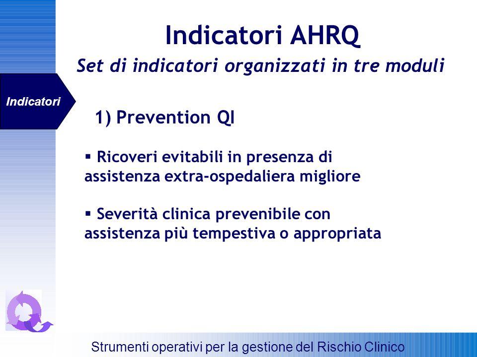 Indicatori AHRQ Strumenti operativi per la gestione del Rischio Clinico Indicatori Set di indicatori organizzati in tre moduli 1) Prevention QI Ricove