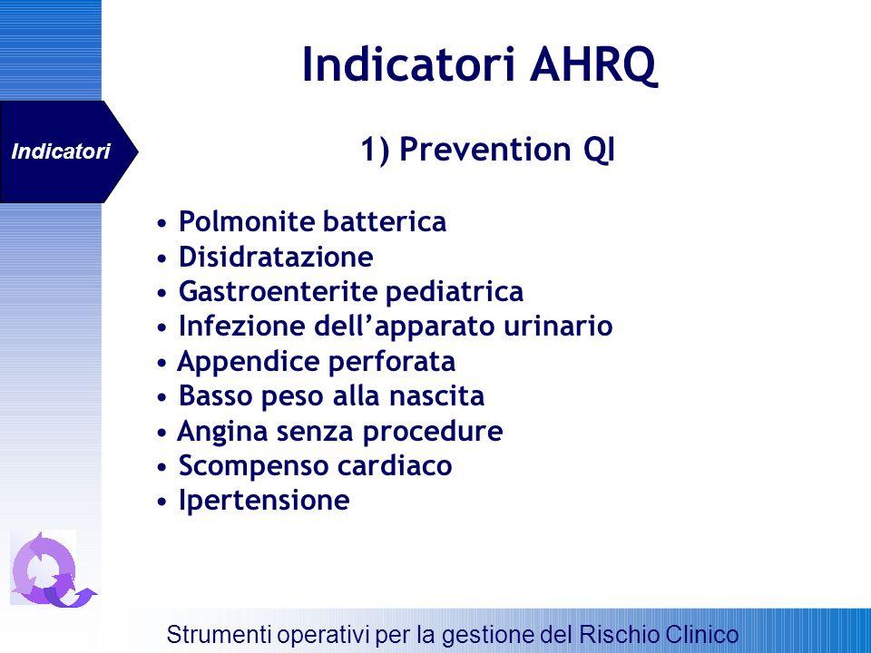 Indicatori AHRQ Strumenti operativi per la gestione del Rischio Clinico Indicatori 1) Prevention QI Polmonite batterica Disidratazione Gastroenterite