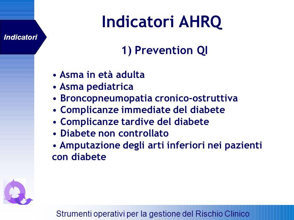 Indicatori AHRQ Strumenti operativi per la gestione del Rischio Clinico Indicatori 1) Prevention QI Asma in età adulta Asma pediatrica Broncopneumopat