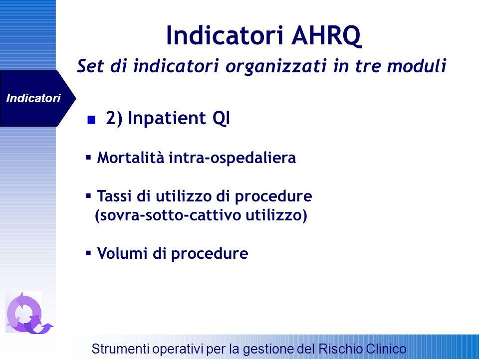 Indicatori AHRQ Strumenti operativi per la gestione del Rischio Clinico Indicatori Set di indicatori organizzati in tre moduli 2) Inpatient QI Mortali
