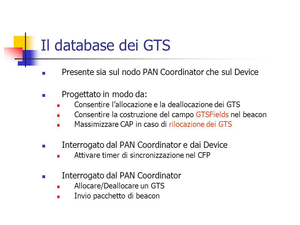 Il database dei GTS Presente sia sul nodo PAN Coordinator che sul Device Progettato in modo da: Consentire lallocazione e la deallocazione dei GTS Con