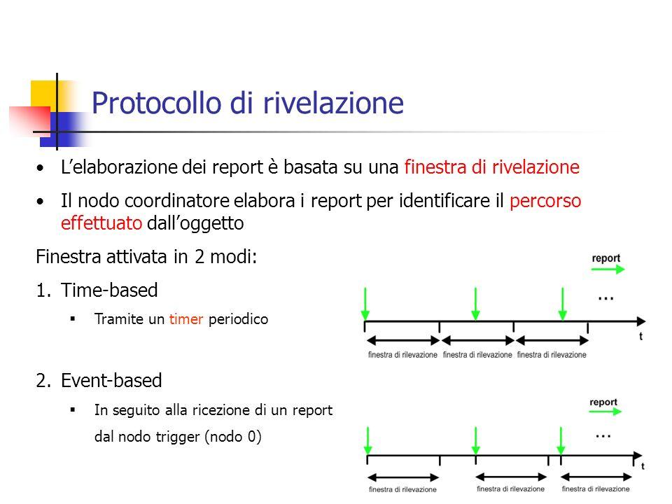 Protocollo di rivelazione Lelaborazione dei report è basata su una finestra di rivelazione Il nodo coordinatore elabora i report per identificare il p