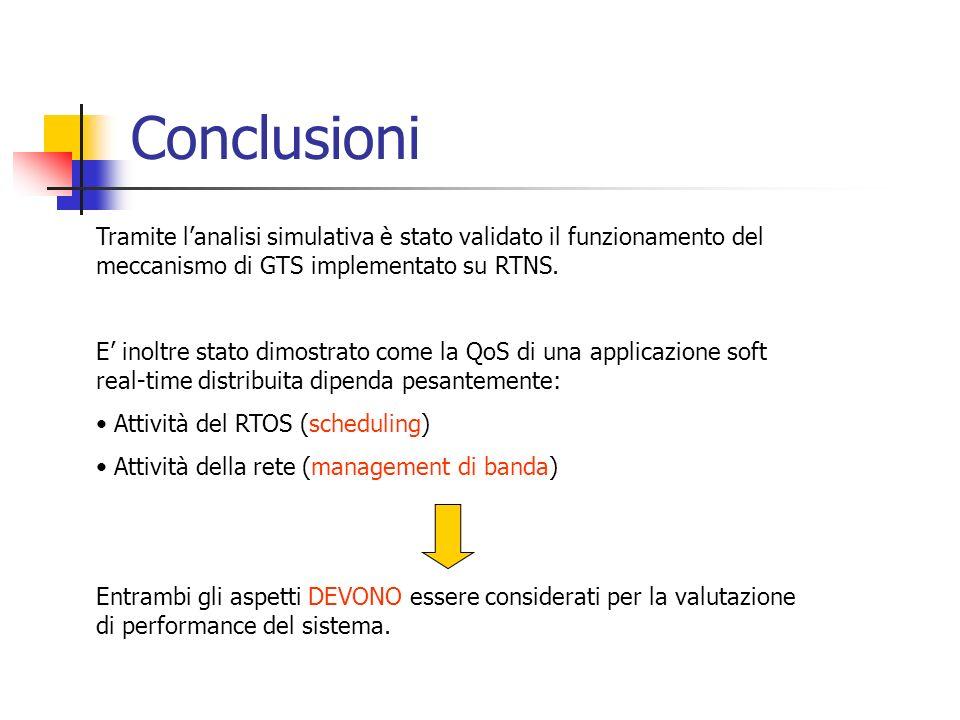 Conclusioni Tramite lanalisi simulativa è stato validato il funzionamento del meccanismo di GTS implementato su RTNS. E inoltre stato dimostrato come