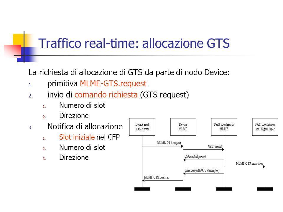 Traffico real-time: allocazione GTS La richiesta di allocazione di GTS da parte di nodo Device: 1. primitiva MLME-GTS.request 2. invio di comando rich