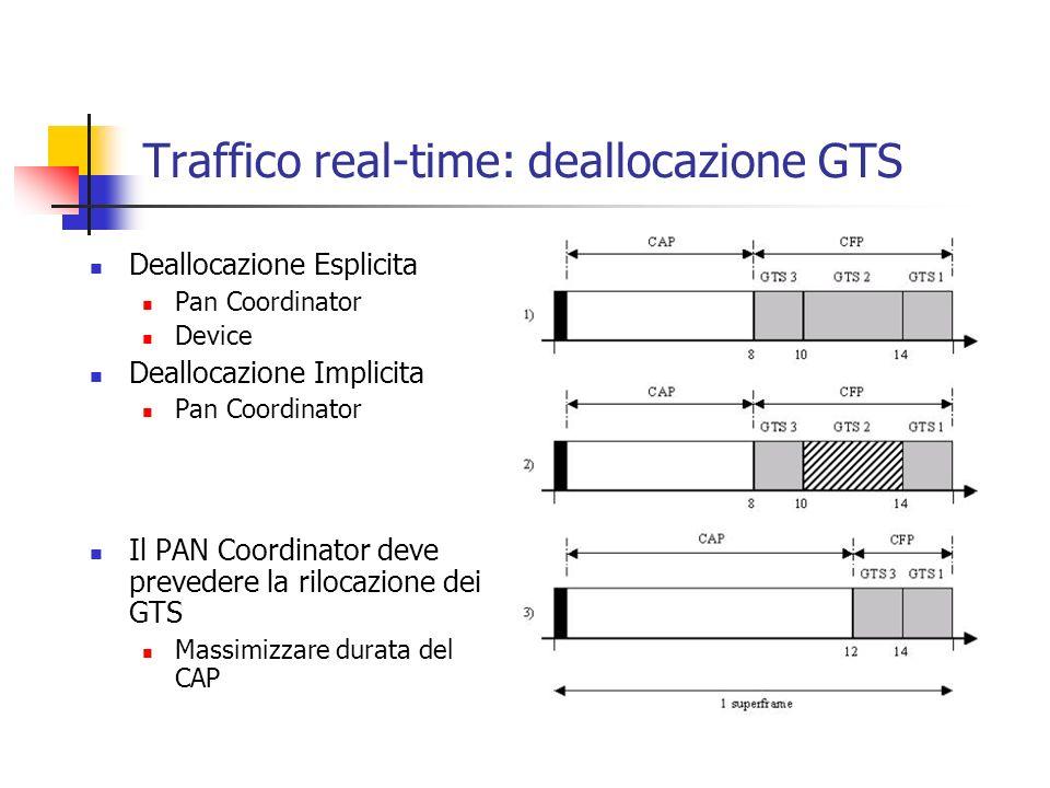 Traffico real-time: deallocazione GTS Deallocazione Esplicita Pan Coordinator Device Deallocazione Implicita Pan Coordinator Il PAN Coordinator deve p