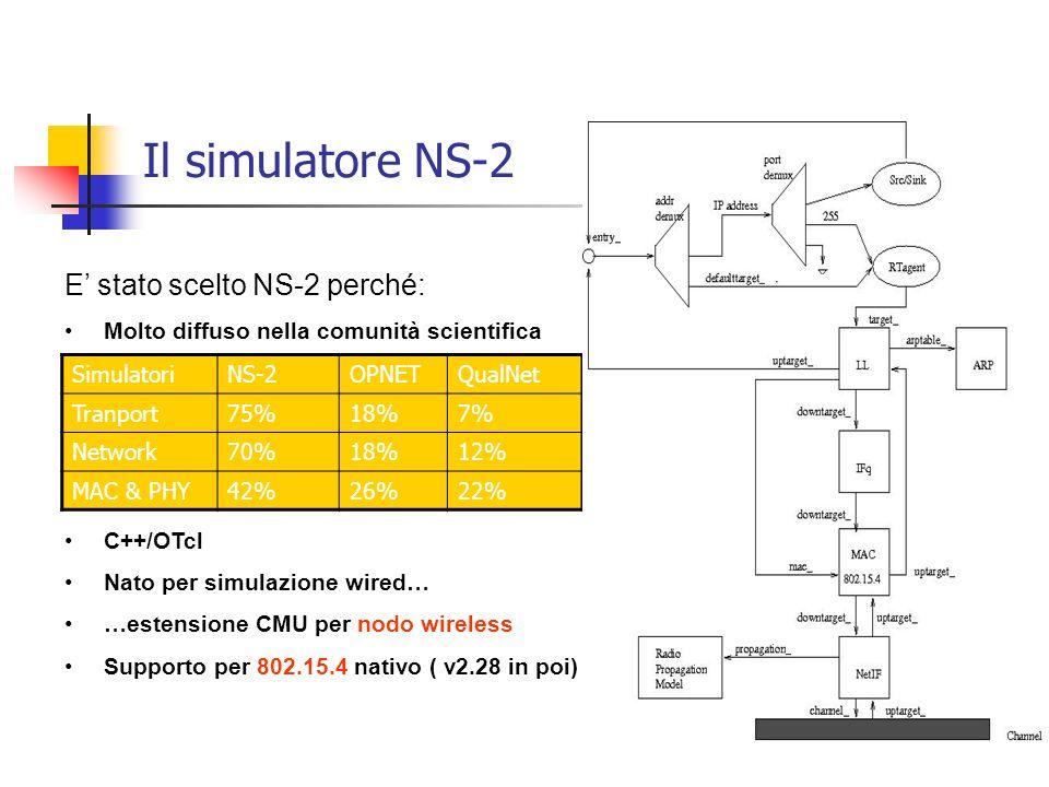 Il simulatore NS-2 E stato scelto NS-2 perché: Molto diffuso nella comunità scientifica C++/OTcl Nato per simulazione wired… …estensione CMU per nodo