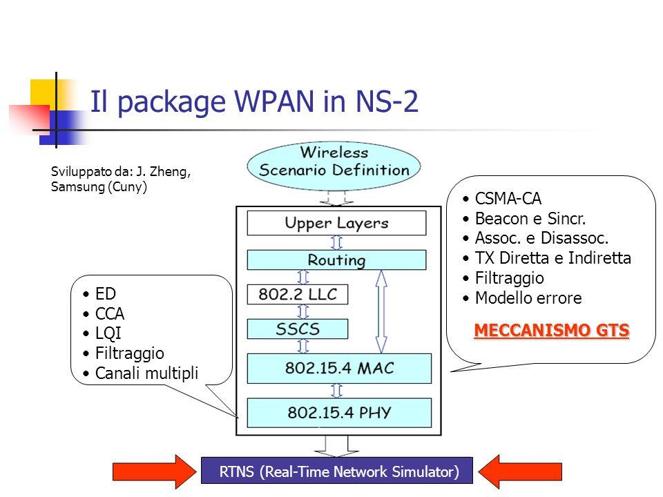 Il package WPAN in NS-2 CSMA-CA Beacon e Sincr. Assoc. e Disassoc. TX Diretta e Indiretta Filtraggio Modello errore MECCANISMO GTS ED CCA LQI Filtragg