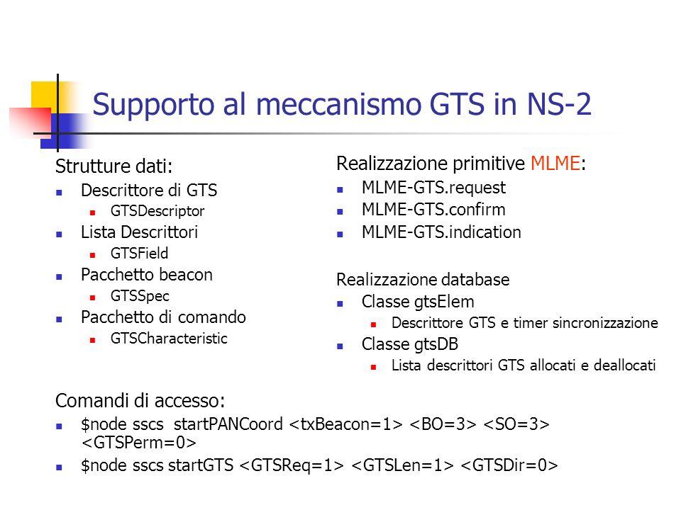 Supporto al meccanismo GTS in NS-2 Strutture dati: Descrittore di GTS GTSDescriptor Lista Descrittori GTSField Pacchetto beacon GTSSpec Pacchetto di c