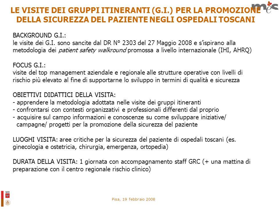 Pisa, 19 febbraio 2008 LE VISITE DEI GRUPPI ITINERANTI (G.I.) PER LA PROMOZIONE DELLA SICUREZZA DEL PAZIENTE NEGLI OSPEDALI TOSCANI BACKGROUND G.I.: l