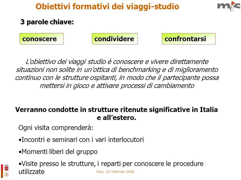 Pisa, 19 febbraio 2008 Obiettivi formativi dei viaggi-studio Lobiettivo dei viaggi studio è conoscere e vivere direttamente situazioni non solite in u