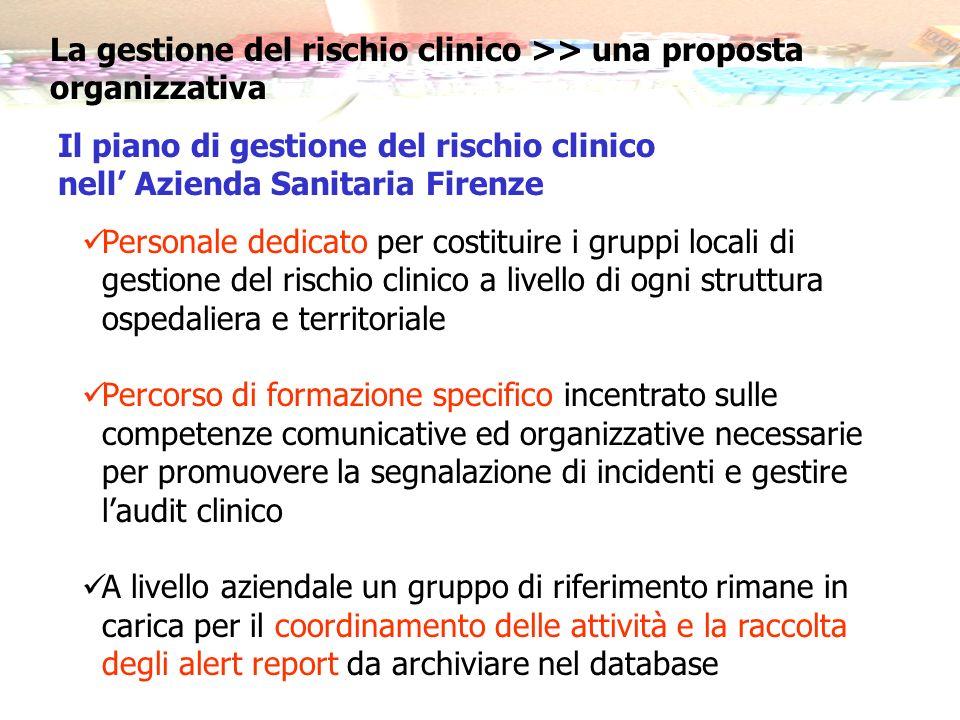 Il piano di gestione del rischio clinico nell Azienda Sanitaria Firenze Personale dedicato per costituire i gruppi locali di gestione del rischio clin