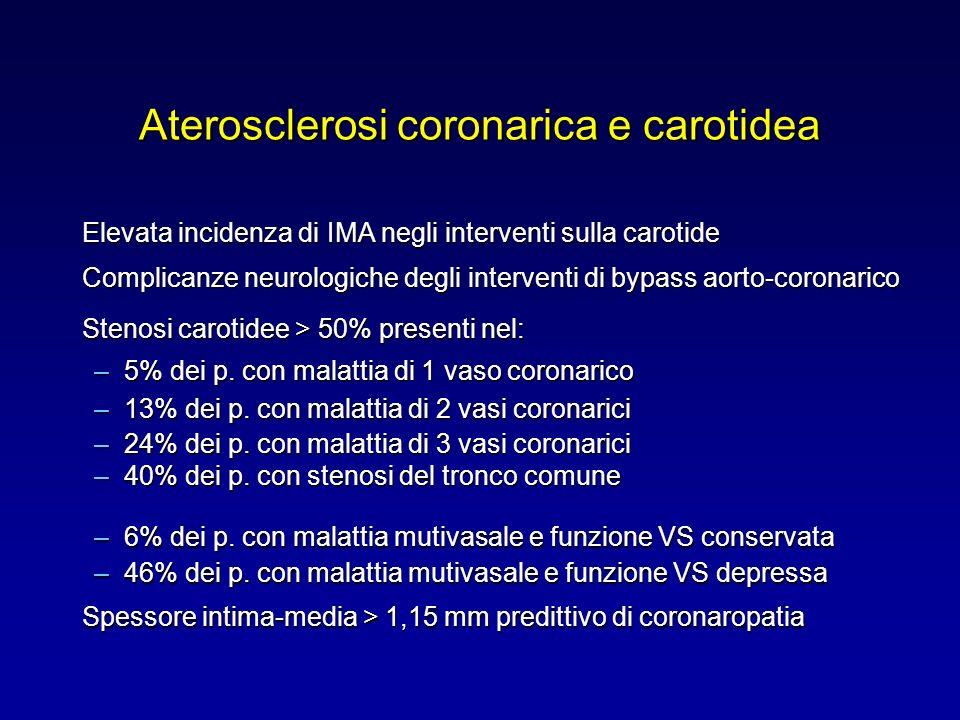 Aterosclerosi coronarica e carotidea Elevata incidenza di IMA negli interventi sulla carotide Complicanze neurologiche degli interventi di bypass aorto-coronarico Stenosi carotidee > 50% presenti nel: –5% dei p.