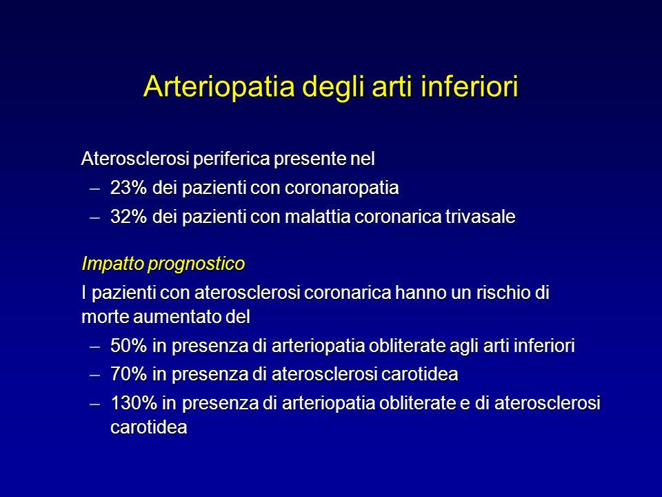 Arteriopatia degli arti inferiori Aterosclerosi periferica presente nel –23% dei pazienti con coronaropatia –32% dei pazienti con malattia coronarica trivasale Impatto prognostico I pazienti con aterosclerosi coronarica hanno un rischio di morte aumentato del –50% in presenza di arteriopatia obliterate agli arti inferiori –70% in presenza di aterosclerosi carotidea –130% in presenza di arteriopatia obliterate e di aterosclerosi carotidea