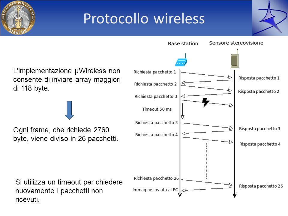 Protocollo wireless Limplementazione µWireless non consente di inviare array maggiori di 118 byte. Ogni frame, che richiede 2760 byte, viene diviso in