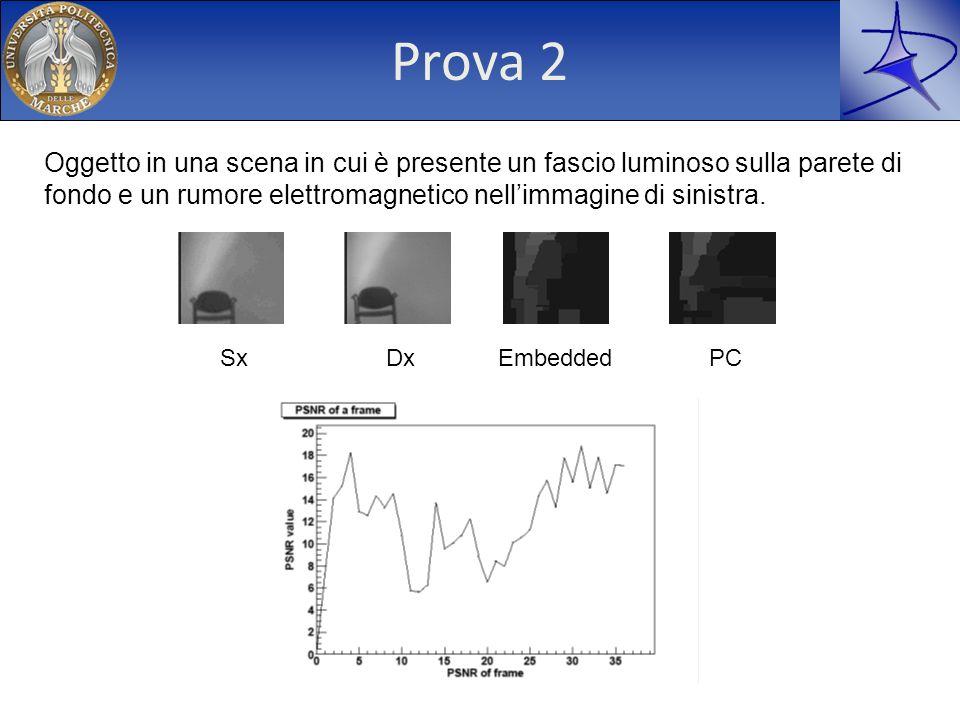 Prova 2 Oggetto in una scena in cui è presente un fascio luminoso sulla parete di fondo e un rumore elettromagnetico nellimmagine di sinistra. SxDxEmb