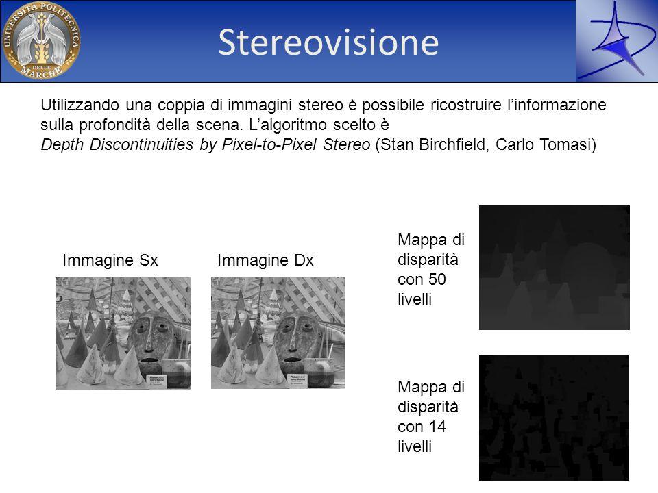 Stereovisione Utilizzando una coppia di immagini stereo è possibile ricostruire linformazione sulla profondità della scena. Lalgoritmo scelto è Depth