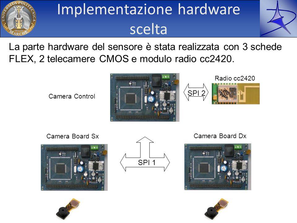 Implementazione hardware scelta La parte hardware del sensore è stata realizzata con 3 schede FLEX, 2 telecamere CMOS e modulo radio cc2420. Camera Co