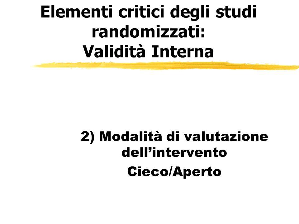 Elementi critici degli studi randomizzati: Validità Interna 2) Modalità di valutazione dellintervento Cieco/Aperto