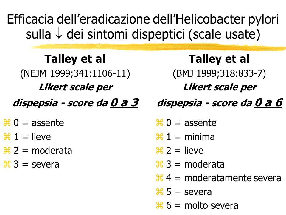 Efficacia delleradicazione dellHelicobacter pylori sulla dei sintomi dispeptici (scale usate) Talley et al (NEJM 1999;341:1106-11) Likert scale per di