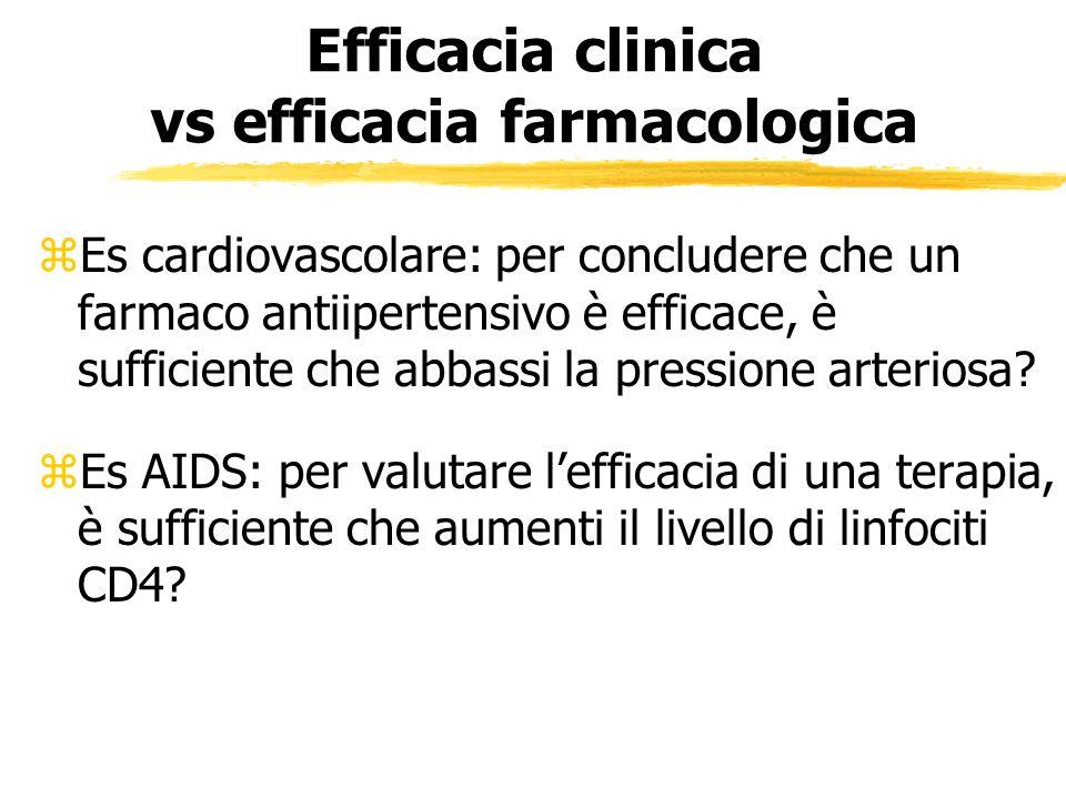 Efficacia clinica vs efficacia farmacologica zEs cardiovascolare: per concludere che un farmaco antiipertensivo è efficace, è sufficiente che abbassi