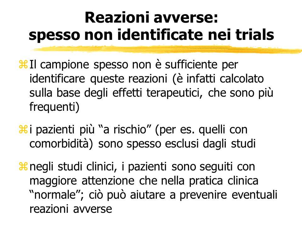 Reazioni avverse: spesso non identificate nei trials zIl campione spesso non è sufficiente per identificare queste reazioni (è infatti calcolato sulla