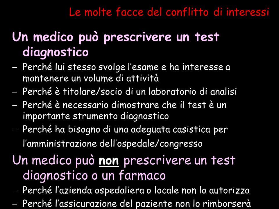 Le molte facce del conflitto di interessi Un medico può prescrivere un test diagnostico Perché lui stesso svolge lesame e ha interesse a mantenere un