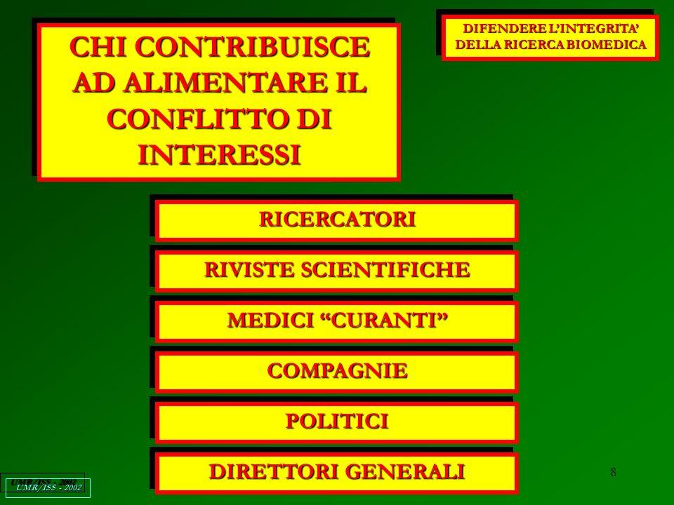 8 DIFENDERE LINTEGRITA DELLA RICERCA BIOMEDICA UMR/ISS - 2002 CHI CONTRIBUISCE AD ALIMENTARE IL CONFLITTO DI INTERESSI RICERCATORIRICERCATORI MEDICI CURANTI COMPAGNIECOMPAGNIE POLITICIPOLITICI DIRETTORI GENERALI RIVISTE SCIENTIFICHE