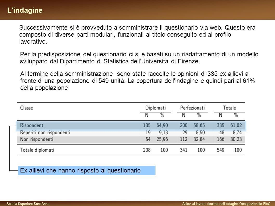Scuola Superiore Sant AnnaAllievi al lavoro: risultati dell Indagine Occupazionale FIxO Lavora nel campo della ricerca scientifica.