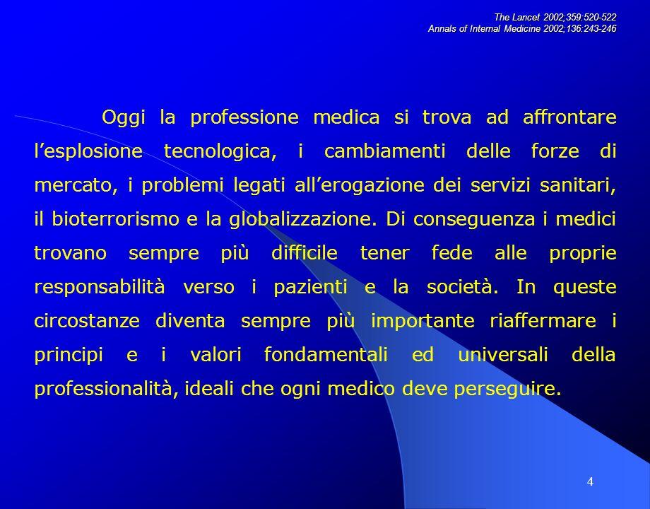 15 The Lancet 2002;359:520-522 Annals of Internal Medicine 2002;136:243-246 Impegno ad unequa distribuzione delle risorse limitate.