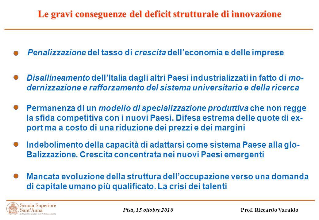 Le gravi conseguenze del deficit strutturale di innovazione Pisa, 15 ottobre 2010 Prof.