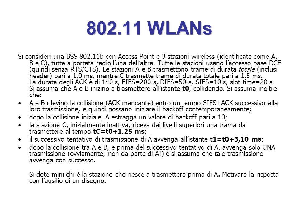 Si consideri una BSS 802.11b con Access Point e 3 stazioni wireless (identificate come A, B e C), tutte a portata radio luna dellaltra.