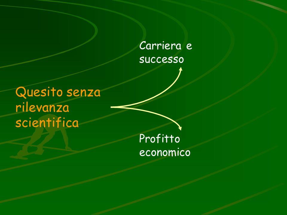 Quesito senza rilevanza scientifica Profitto economico Carriera e successo