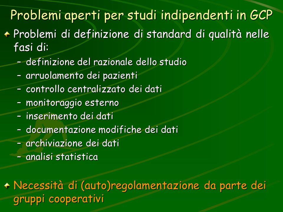Problemi aperti per studi indipendenti in GCP Problemi di definizione di standard di qualità nelle fasi di: –definizione del razionale dello studio –a