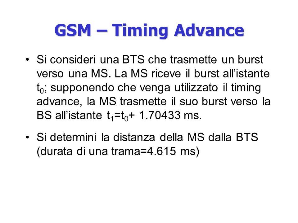 GSM – Timing Advance Si consideri una BTS che trasmette un burst verso una MS. La MS riceve il burst allistante t 0 ; supponendo che venga utilizzato