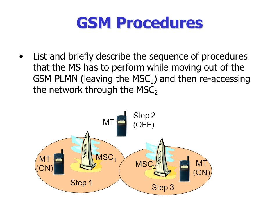 GSM Procedures List and briefly describe the sequence of procedures that the MS has to perform while moving out of the GSM PLMN (leaving the MSC 1 ) a