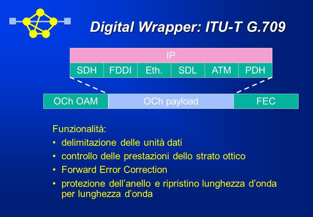 Digital Wrapper: ITU-T G.709 Funzionalità: delimitazione delle unità dati controllo delle prestazioni dello strato ottico Forward Error Correction pro