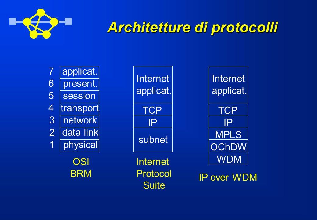 Architetture di protocolli physical data link network transport session present.
