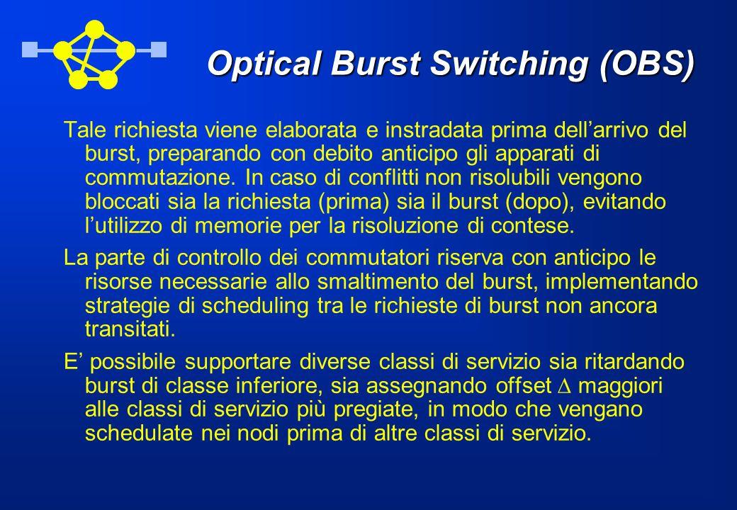 Optical Burst Switching (OBS) Tale richiesta viene elaborata e instradata prima dellarrivo del burst, preparando con debito anticipo gli apparati di c