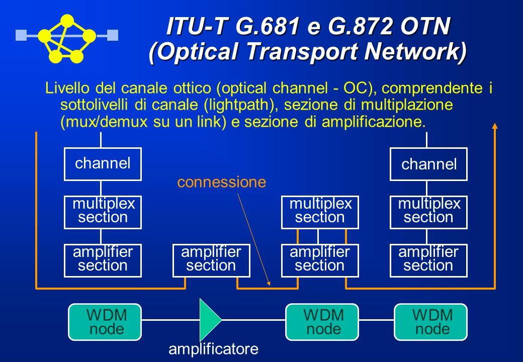 ITU-T G.681 e G.872 OTN (Optical Transport Network) Livello del canale ottico (optical channel - OC), comprendente i sottolivelli di canale (lightpath