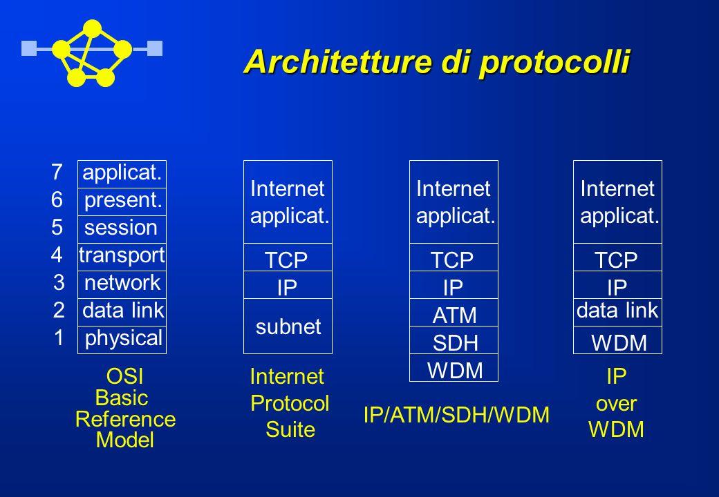Architetture di protocolli TCP IP subnet Internet applicat.