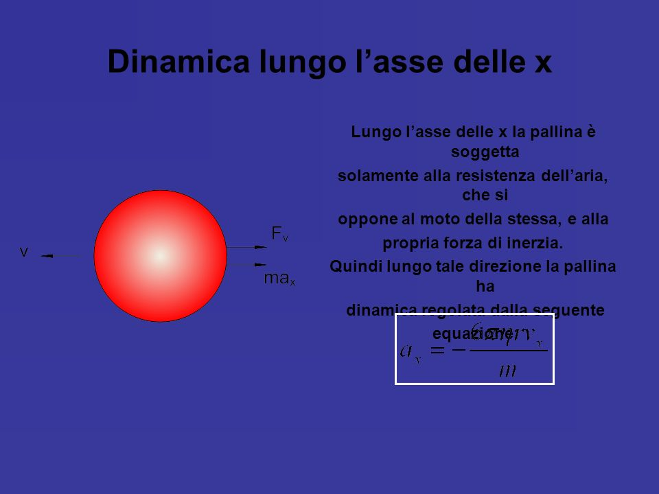 Dinamica lungo lasse delle x Lungo lasse delle x la pallina è soggetta solamente alla resistenza dellaria, che si oppone al moto della stessa, e alla