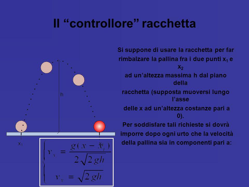 Il controllore racchetta Si suppone di usare la racchetta per far rimbalzare la pallina fra i due punti x 1 e x 2 ad unaltezza massima h dal piano del