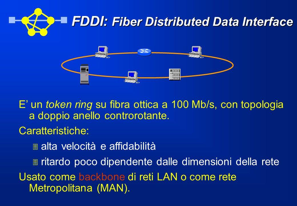 FDDI: Fiber Distributed Data Interface E un token ring su fibra ottica a 100 Mb/s, con topologia a doppio anello controrotante. Caratteristiche: alta