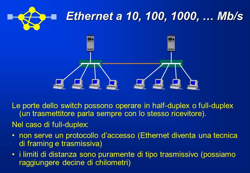 Ethernet a 10, 100, 1000, … Mb/s Le porte dello switch possono operare in half-duplex o full-duplex (un trasmettitore parla sempre con lo stesso ricev
